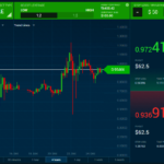 Effective steps to become a professional day trader